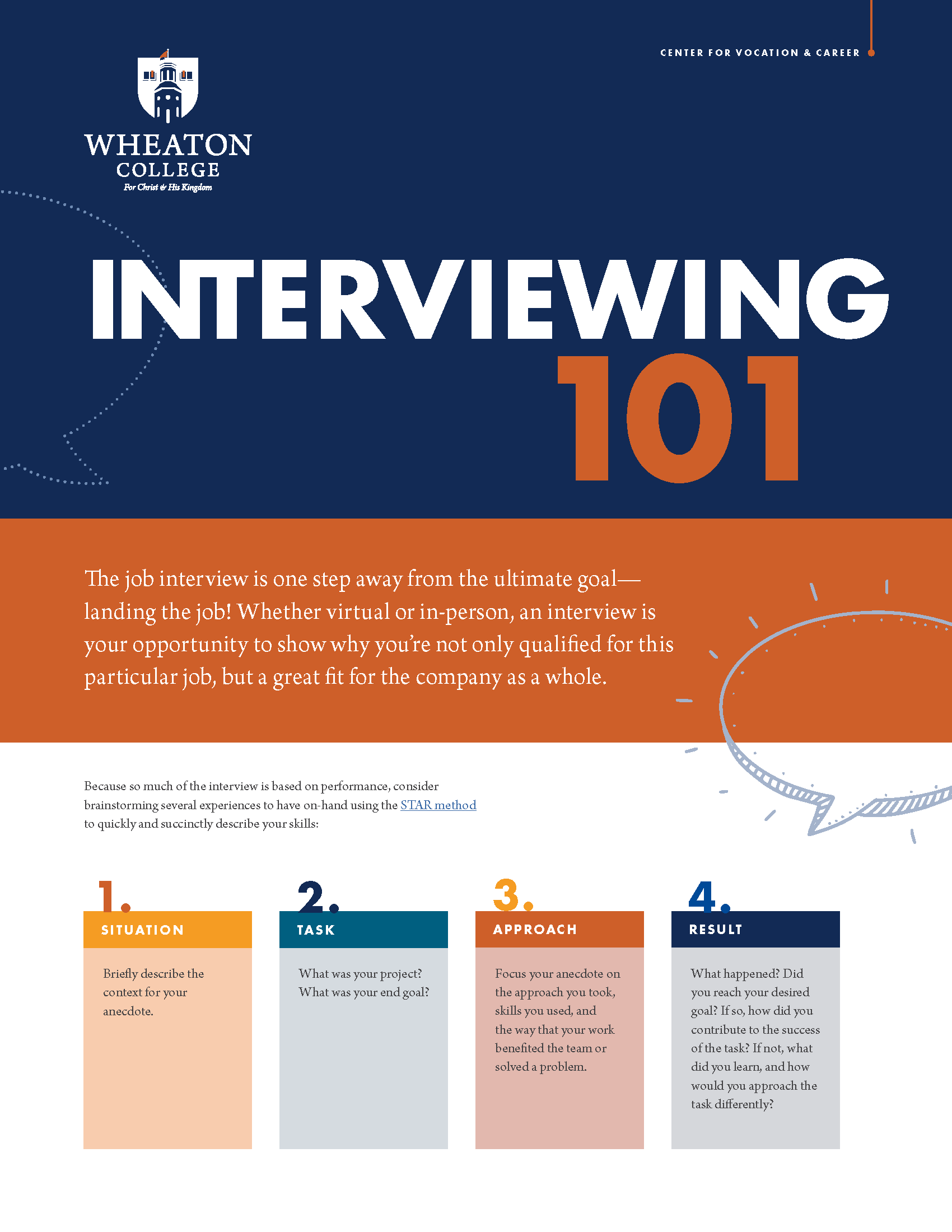 Interviewing 101 Front Page Image